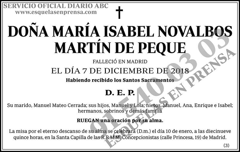 María Isabel Novalbos Martín de Peque