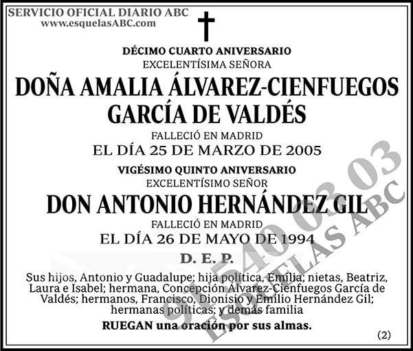 Amalia Álvarez-Cienfuegos García de Valdés
