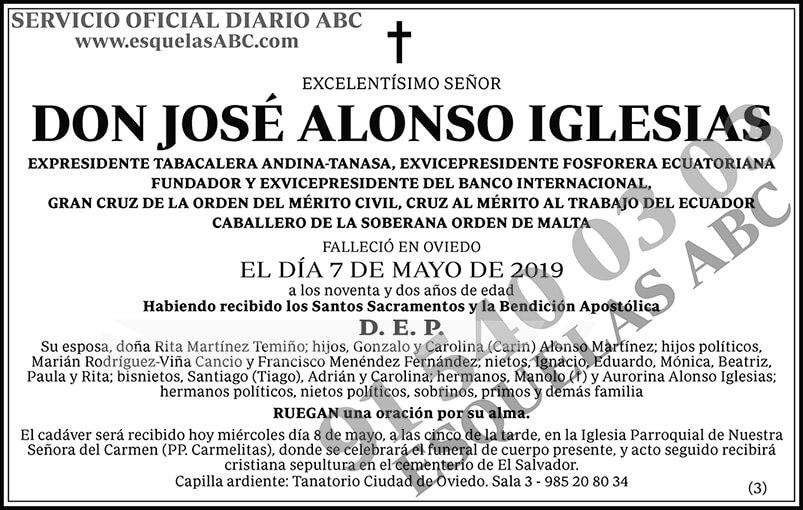 José Alonso Iglesias