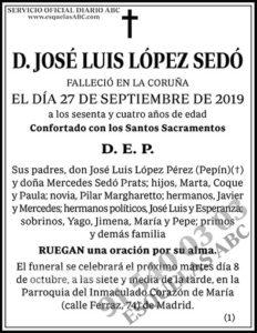 José Luis López Sedó
