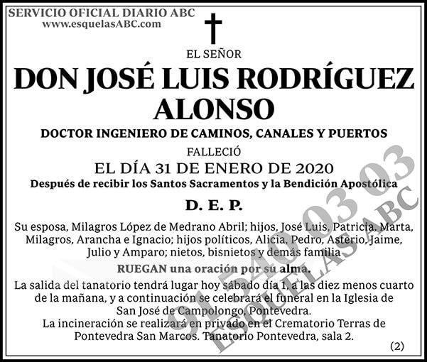 José Luis Rodríguez Alonso